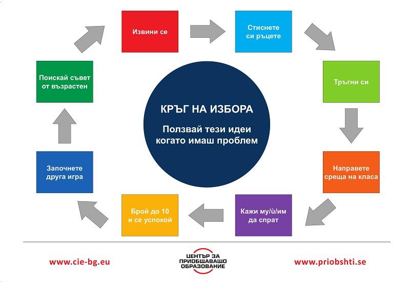 krug_na_izbora